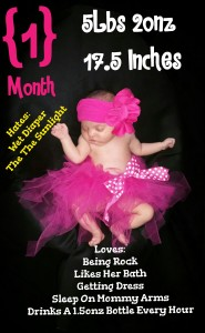 By the end of this 1st month Madison Weights 5lbs 2oz measures 17.5 inches and drinks 1.5oz on demand or every hour and half; Wears preemie clothes & Shoes.  08/19/2015